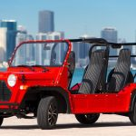 You can now purchase your Moke in Bitcoin. Moke America Great again!…Read Full Article