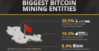 Life Inside a Secret Chinese Bitcoin Mine and What is a Satoshi