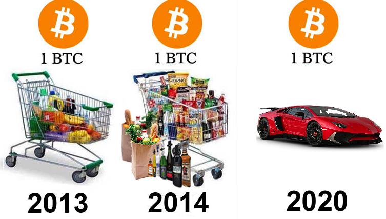 Inflation versus Deflation why Bitcoin is changing economics forever