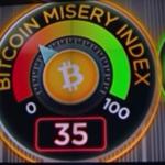 Big Bitcoin Rally Post-Tax Day