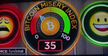 Big Bitcoin Rally Post-Tax Day